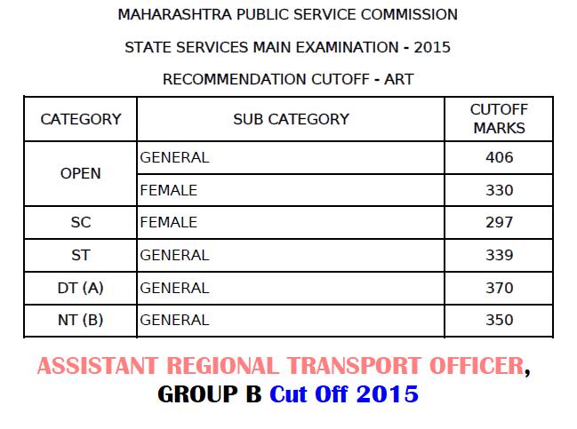 MPSC ARTO Cut Off 2015