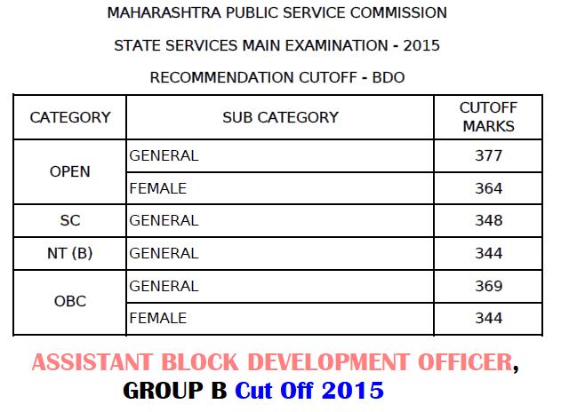 MPSC Assistant BDO Cut Off 2015