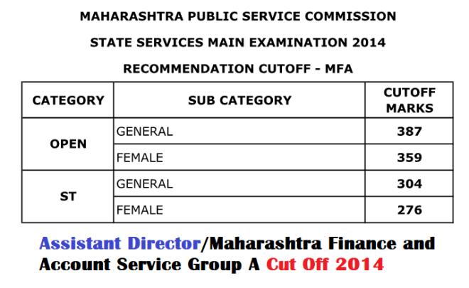 MPSC MFA Cut Off 2014