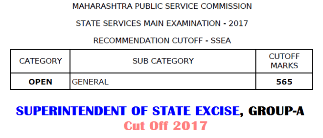 MPSC SSE Cut Off 2017