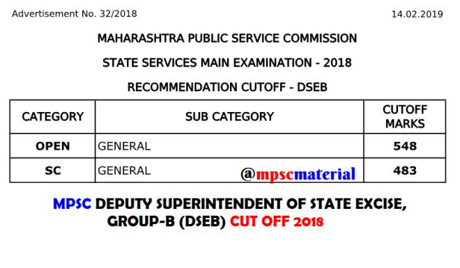 MPSC DSEB Cut Off 2018