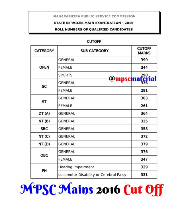 MPSC Mains Cut Off 2016