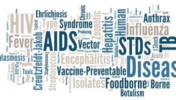Communicable Or Infectious Diseases