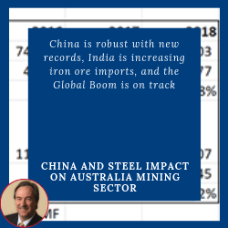 China And Steel Impact On Australia Mining Sector In this #87 issue: China is robust with new records, India is increasing iron ore imports, and the Global Boom is on track