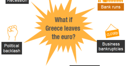 Greece sovereign debt crisis