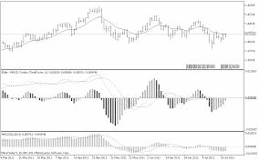metatrader 5 manual pdf