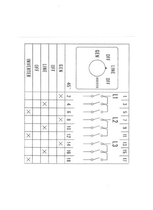 Universal Changeover Switch|Manual Generator|3PDT Center