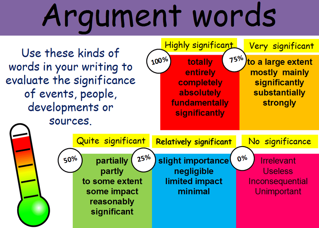 evaluation argument topics