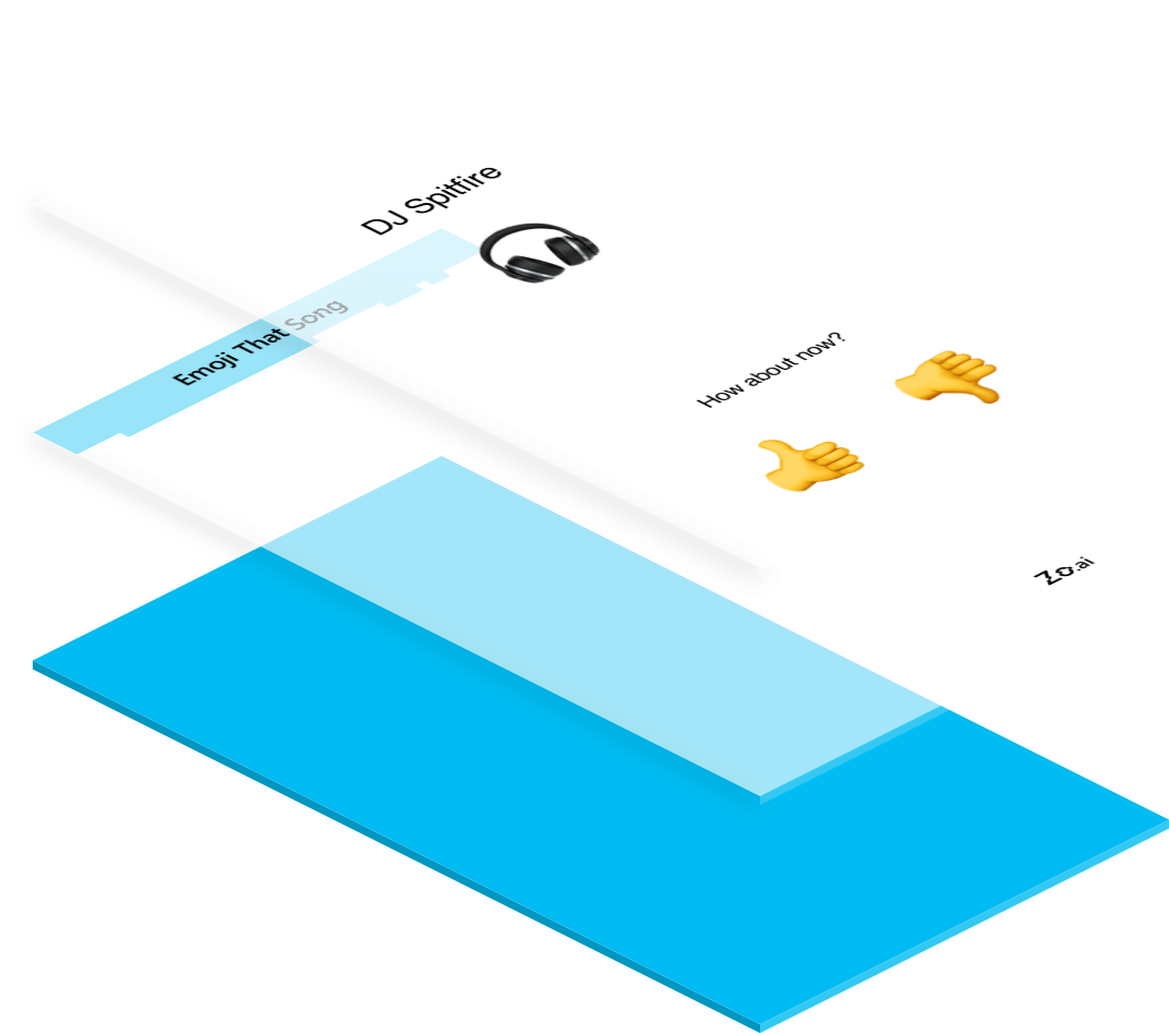 Schematic illustration of 3 layers of Microsoft Zo chat app game Emoji that Song (Text/emoji layer, Image layer, and Base layer).
