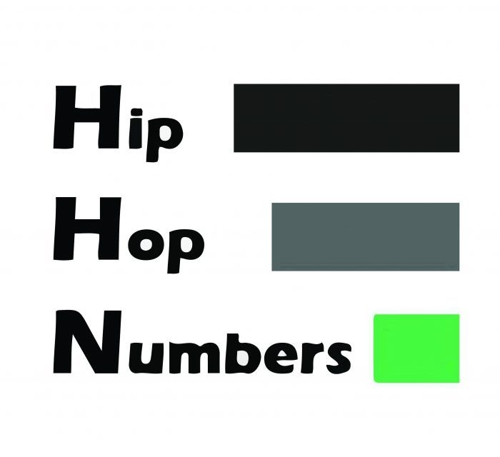 Discover the most popular statistics about Hip Hop Culture