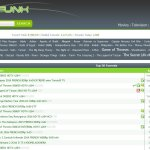 PROXY AND MIRROR SITES TO UNBLOCK TORRENTFUNK TORRENT