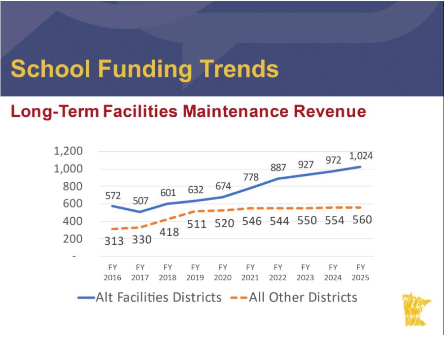 long-term-facilities-maintenance