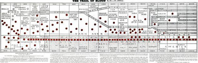 Gráfico original del libro en inglés.