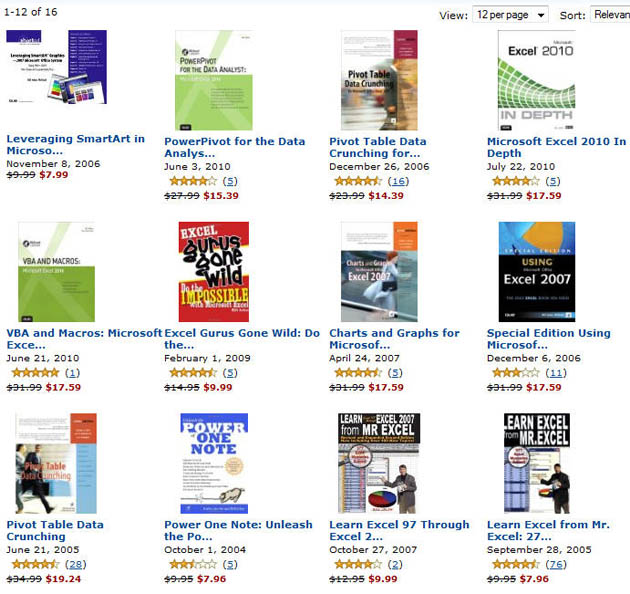 Bill Jelen books available on the Kindle