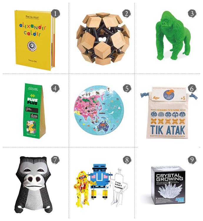 Best Gifts Under £20
