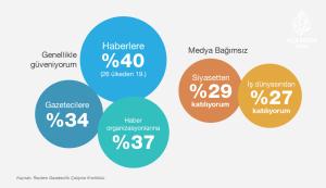 medya-guven-gazetecilik-reuters