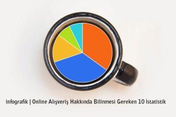infografik-online-satis-pazarlama