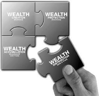 tugas-perunding-kewangan