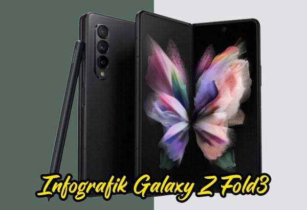 Infografik Galaxy Z Fold3 5G Telefon Pintar Mewah Samsung copy