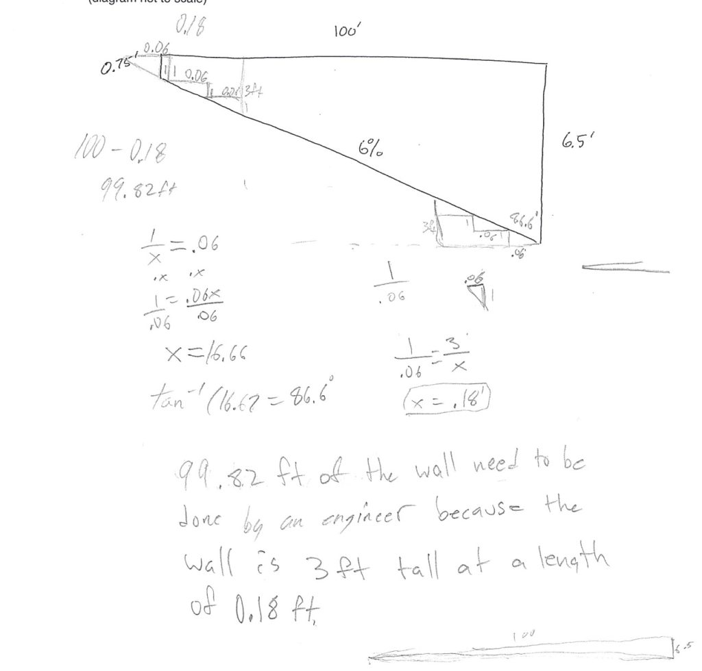 Real World Math The Retaining Wall