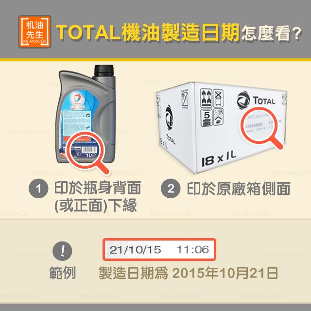 【產品問題】TOTAL-製造日期怎麼看