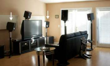 Home-theater-front-speakers-placement