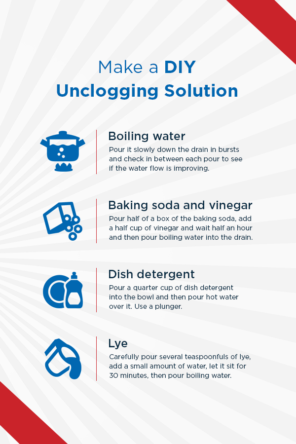 easy ways to unclog drains clearing