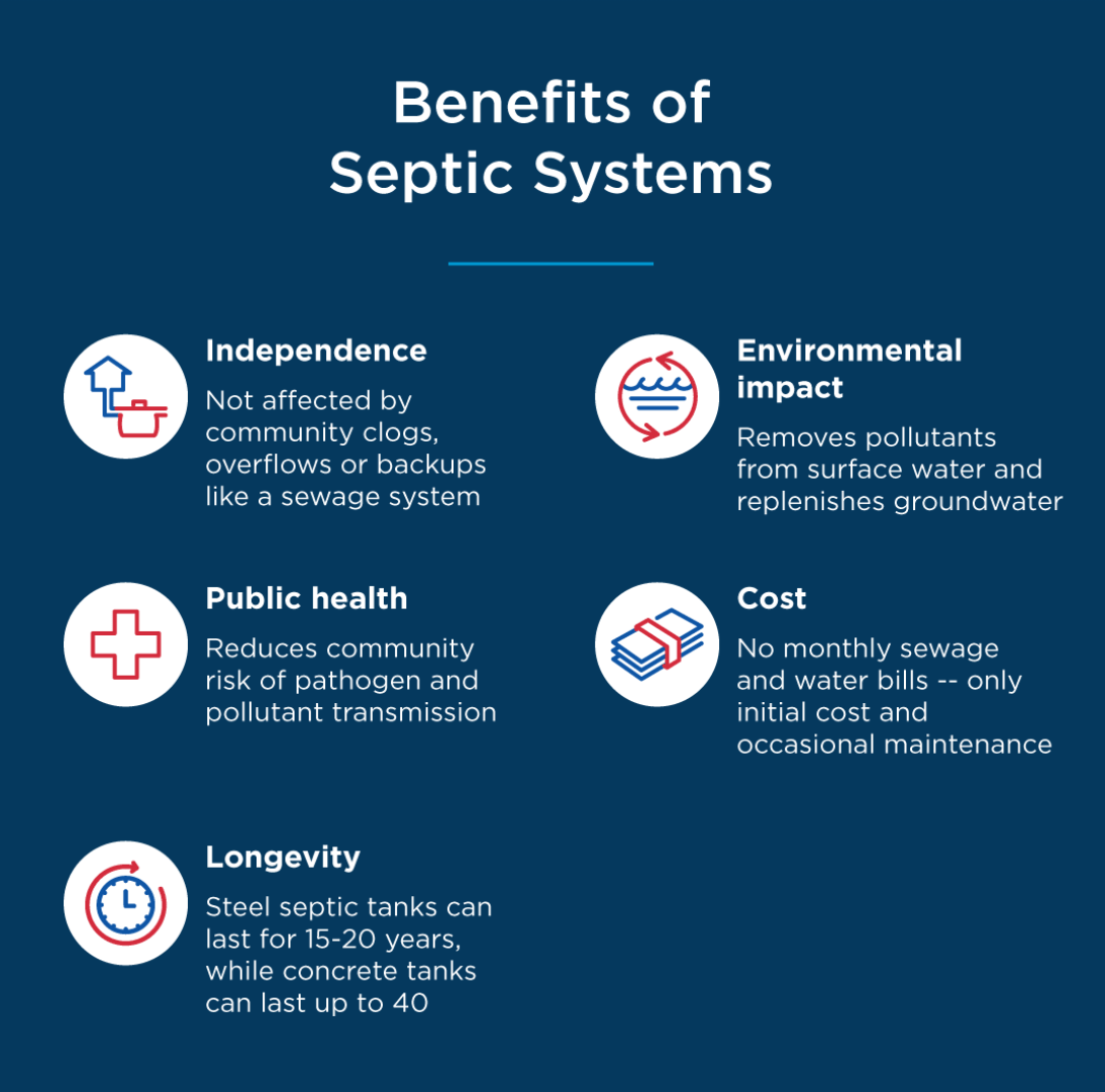 Should I Buy A House With A Septic Tank Septic Pros Cons