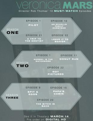 @veronicamars favorite TV epidsods  by Director @robthomas