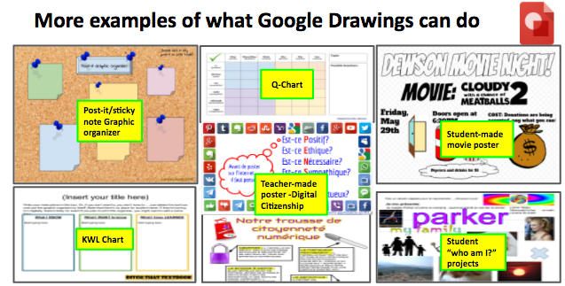 Google Drawings Examples | Mrs. Geek Chic