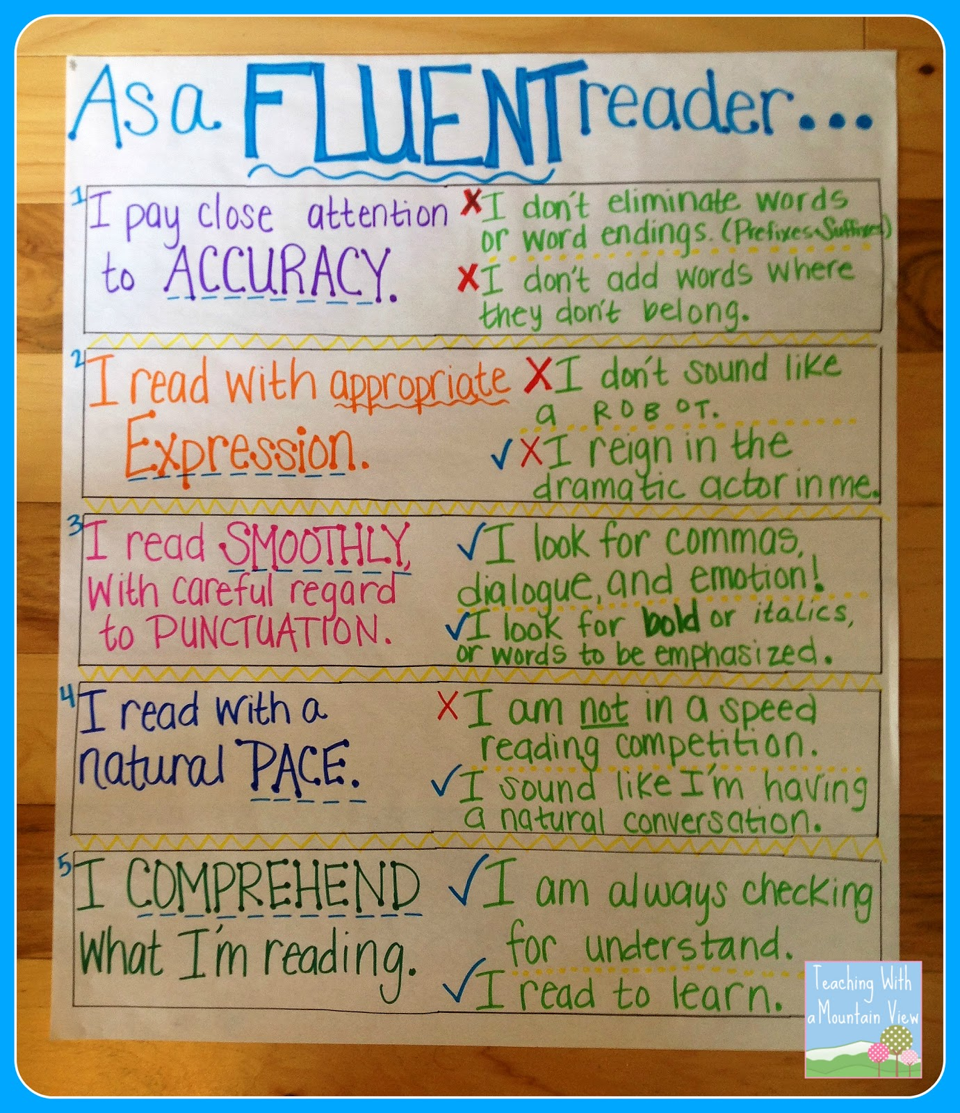 Oral Reading Fluency Rubric 3rd Grade