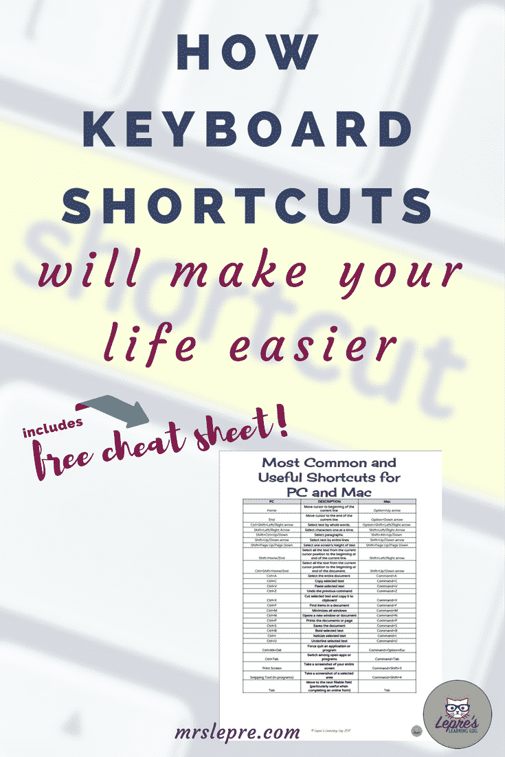 Keyboard shortcuts make any online task easier! keyboard shortcuts | shortcuts for PC | shortcuts for Mac | how to type faster | educational technology