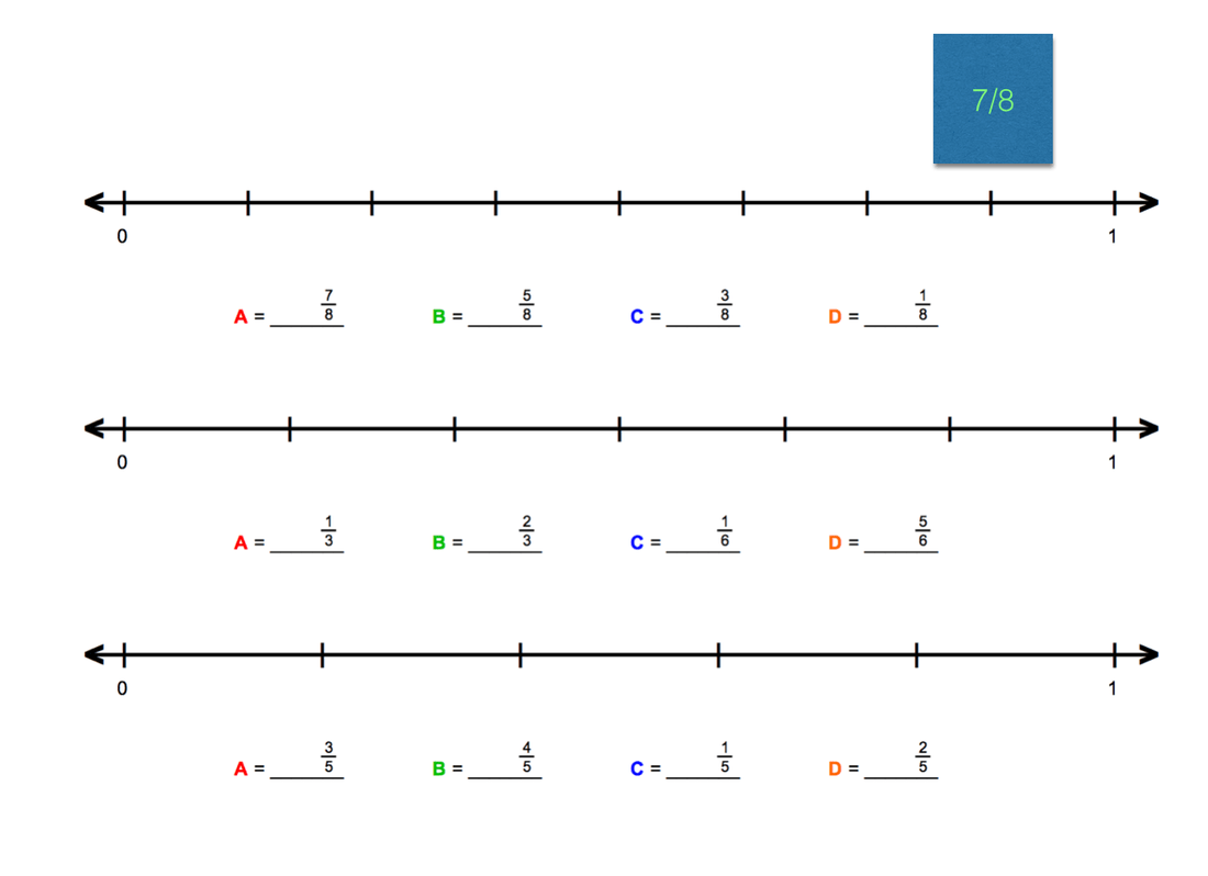 Fractions Lesson 1