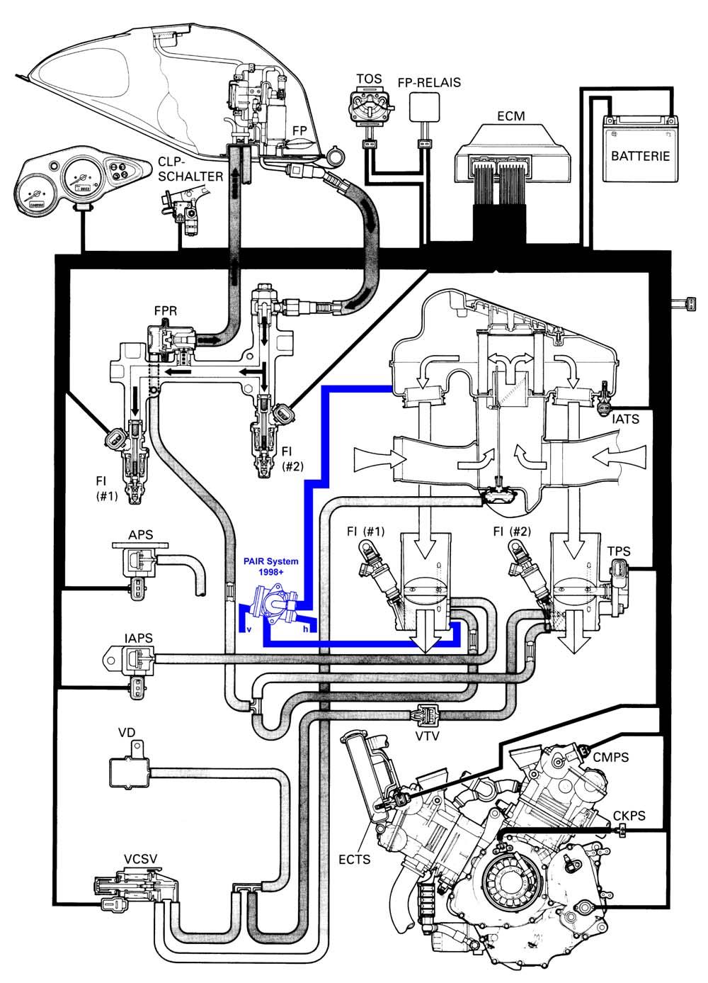 Suzuki bandit 1200 wiring diagram