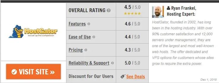 HostGator Best review