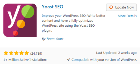 Yoast Seo Best free WordPress Plugins