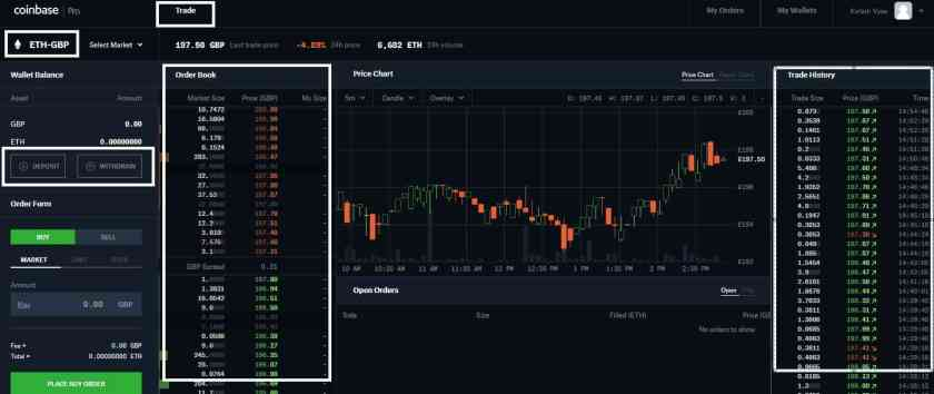 GDEX Dashboard How to Use