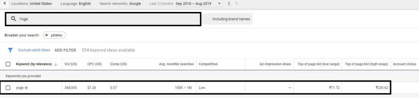 Google keyword planner keyowrd research