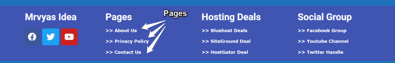 Mandatory pages for website