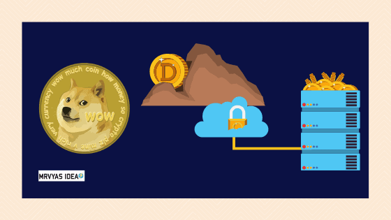 Dogecoin Mining: Is Mining a Dogecoin Still Profitable and will hit $1 Price?