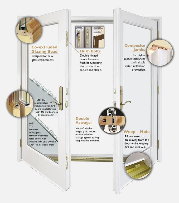 Fiberglass Patio Door Frame  sc 1 st  Mr.Windows \u0026 Doors & French Doors Houston