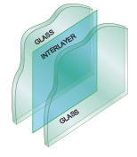 impact glass Houston windows