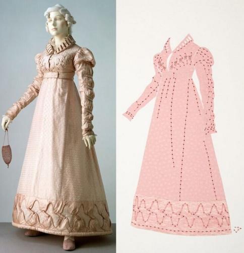 Regency dress. Imagine Elizabeth Bennett wearing it.