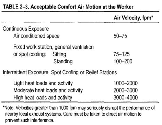 temperatura de confort trabajadores mexico