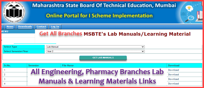 msbte-lab-manuals-and-learning-materials