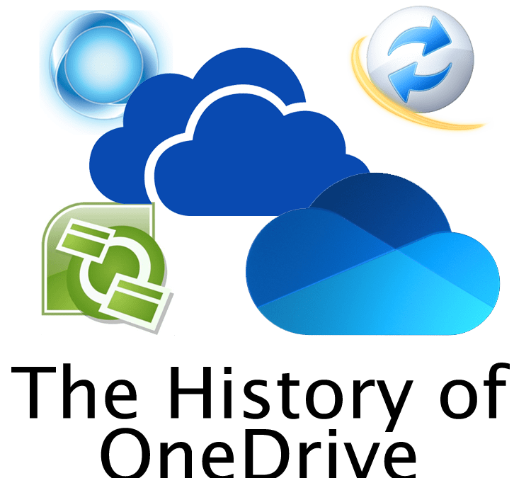 History Of OneDrive Logos
