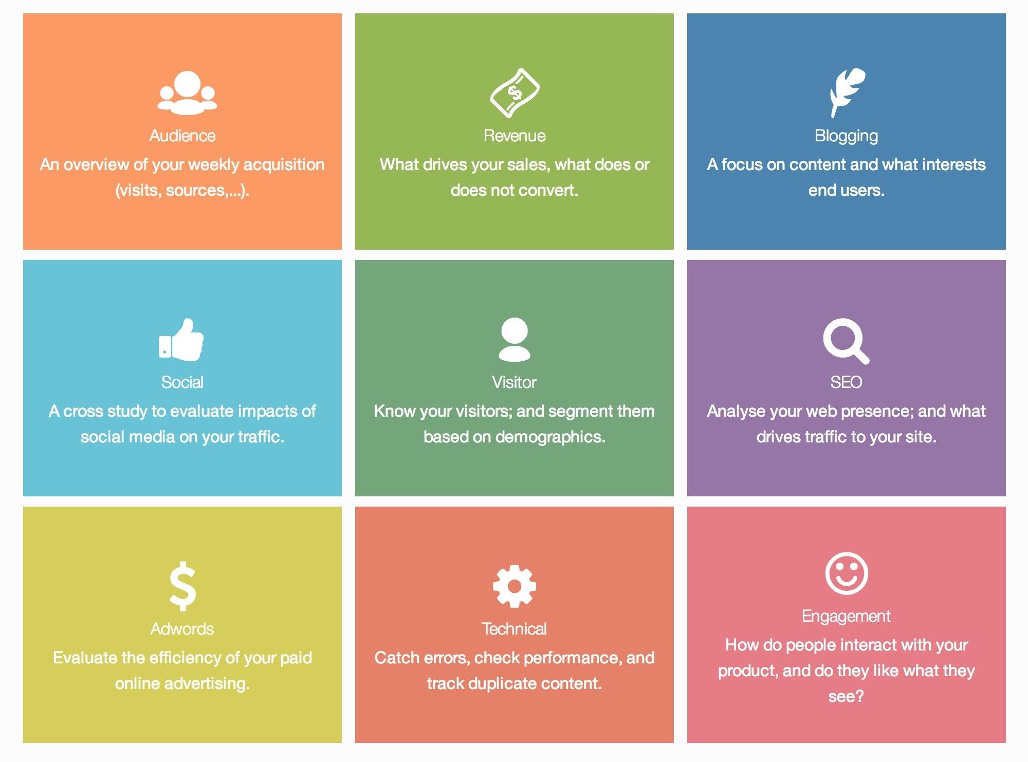 Blog sahiplerine veri analiz tavsiyeleri - M. Serdar Kuzuloğlu