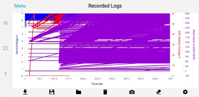 Recorded Logs