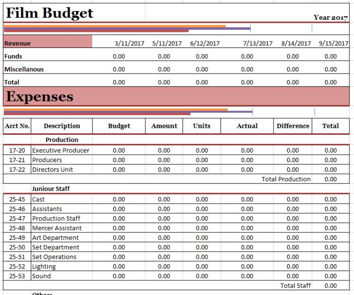 Fein Kostenlose Film Budget Vorlage Zeitgenössisch - Beispiel ...
