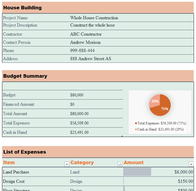 19 free house building budget templates ms office documents